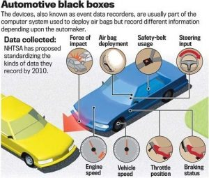 "The ""Black Box"" in your car. The Event data Recorder (EDR)"